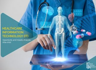Healthcare IT Market Builds the Foundation of Artificial Intelligence-BasedHealthcare System and Creates Lucrative Job Opportunities