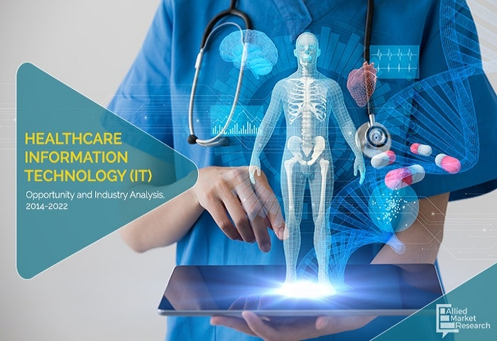 Healthcare It Market Builds The Foundation Of Artificial