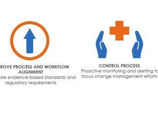14860 - Improve-process-control-process.jpg