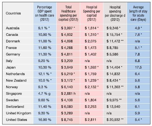 15418 - hospital_cost.jpg