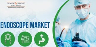 Endoscope Market to Grow due to Surging Chronic Disease Prevalence