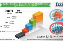 15831 - cardiac_biomarker_market.jpg