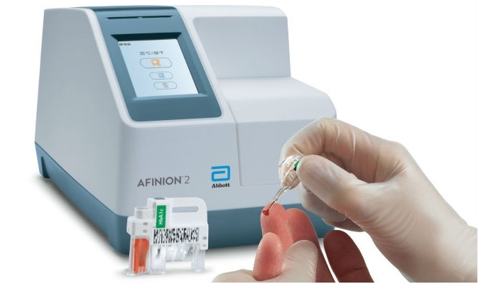 Afinion 2 Analyzer