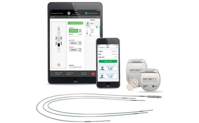 Abbott Receives Expanded Indication From the FDA for Directional DBS System to Treat Parkinsons Disease