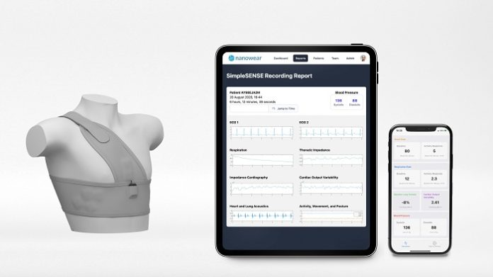FDA approves Nanowear's cloth-based diagnostic monitoring platform