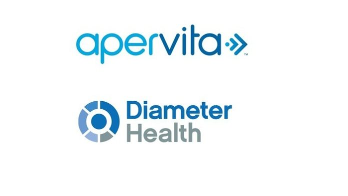 Apervita, Diameter Health partner to boost clinical data quality, interoperability