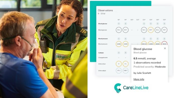 CareLineLive's New Features Drive Preventative Interventions and Provide Vital Insights for GPs and Emergency Services