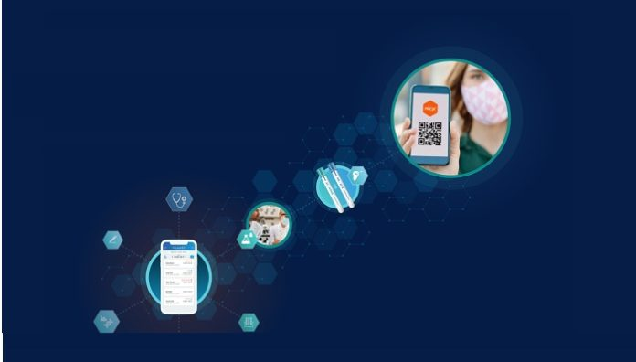 PreciseMDX Introduces New End-to-End Digital Health Platform that Automates and Simplifies Diagnostic Testing Experience